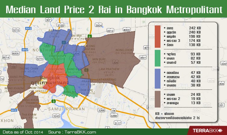 MedianLand-price-2-rai-in-BKK