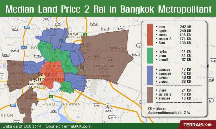 MedianLand-price-2-rai-in-BKK